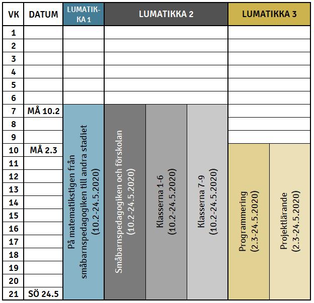 tidtabell för LUMATIKKA-kurser på VT2020 (se nedan som text)